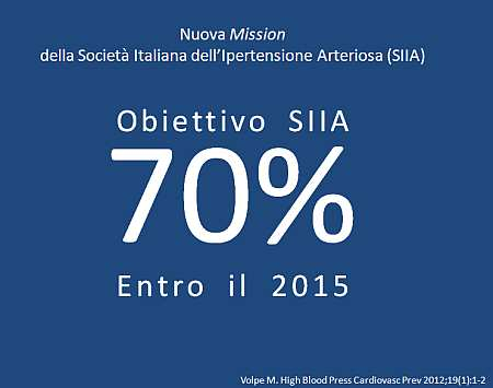 Obiettivo 70% entro il 2015
