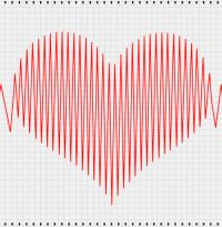 Raccomandazioni. Monitoraggio dinamico della pressione arteriosa nelle 24 ore